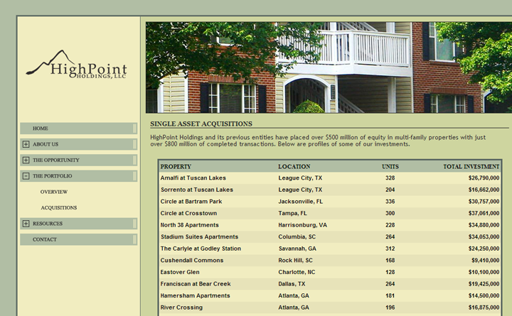 HighPoint Holdings Website Sample Acquisitions